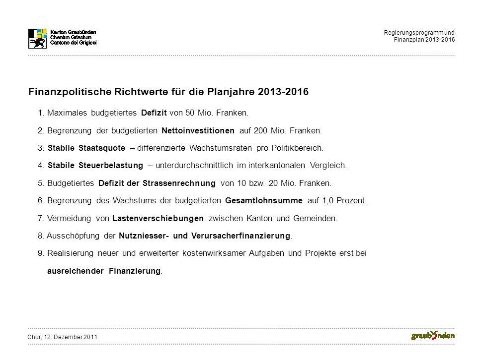 Regierungsprogramm und Finanzplan 2013-2016 Finanzpolitische Richtwerte für die Planjahre 2013-2016 1. Maximales budgetiertes Defizit von 50 Mio. Fran
