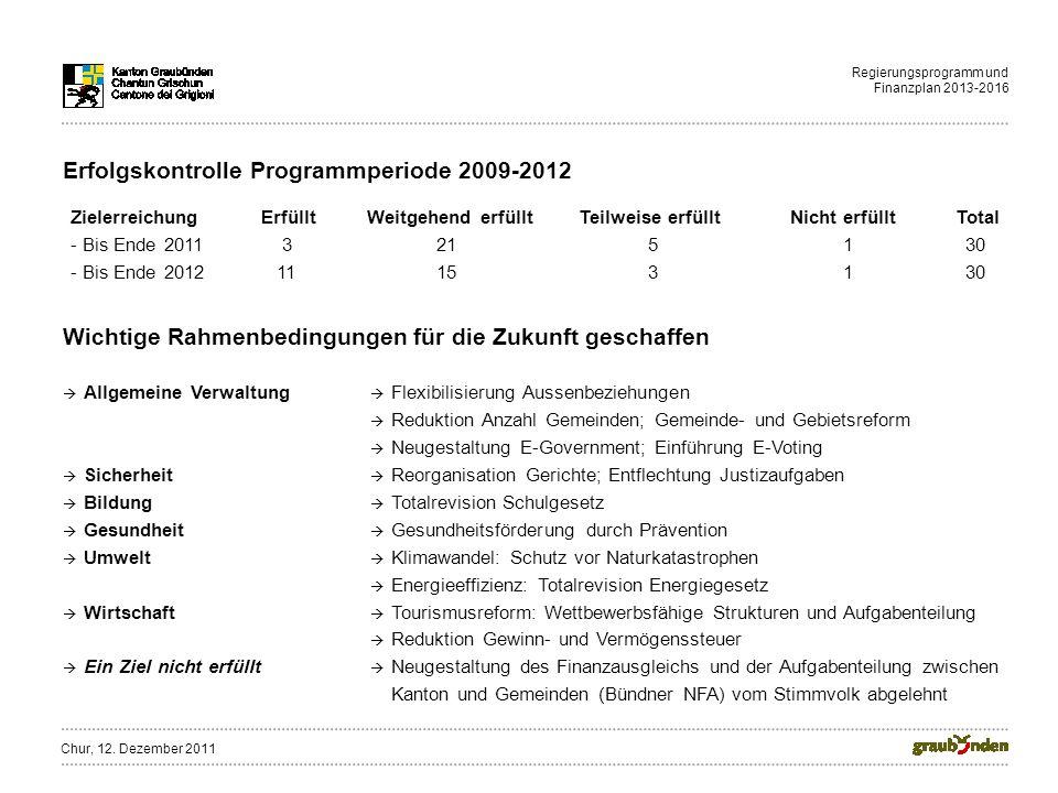 Regierungsprogramm und Finanzplan 2013-2016 Erfolgskontrolle Programmperiode 2009-2012 Allgemeine Verwaltung Sicherheit Bildung Gesundheit Umwelt Wirt
