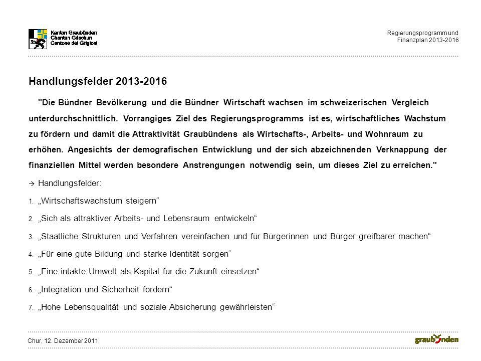 Regierungsprogramm und Finanzplan 2013-2016 Handlungsfelder 2013-2016 Die Bündner Bevölkerung und die Bündner Wirtschaft wachsen im schweizerischen Vergleich unterdurchschnittlich.