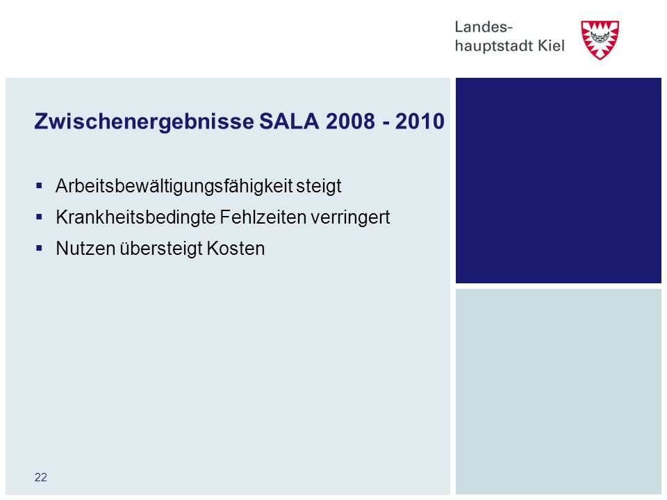 22 Zwischenergebnisse SALA 2008 - 2010 Arbeitsbewältigungsfähigkeit steigt Krankheitsbedingte Fehlzeiten verringert Nutzen übersteigt Kosten