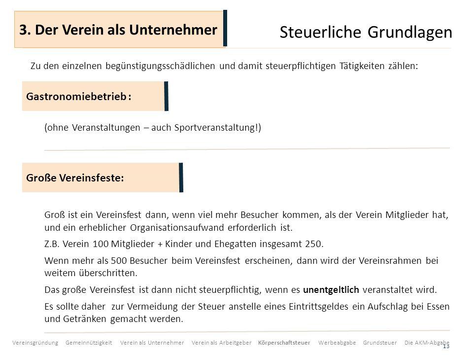 Steuerliche Grundlagen 13 (ohne Veranstaltungen – auch Sportveranstaltung!) Gastronomiebetrieb : 3.