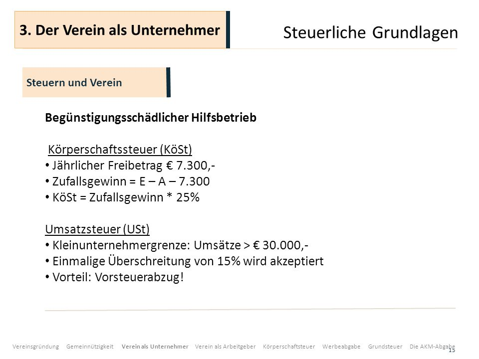 Steuerliche Grundlagen 15 Begünstigungsschädlicher Hilfsbetrieb Körperschaftssteuer (KöSt) Jährlicher Freibetrag 7.300,- Zufallsgewinn = E – A – 7.300 KöSt = Zufallsgewinn * 25% Umsatzsteuer (USt) Kleinunternehmergrenze: Umsätze > 30.000,- Einmalige Überschreitung von 15% wird akzeptiert Vorteil: Vorsteuerabzug.