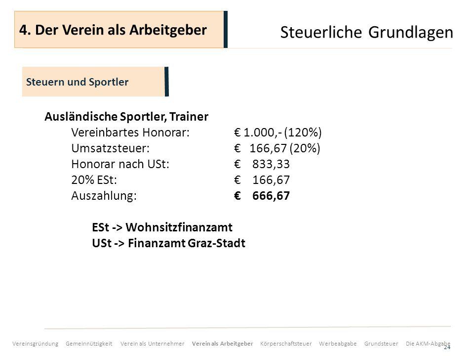 Steuerliche Grundlagen 24 Ausländische Sportler, Trainer Vereinbartes Honorar: 1.000,- (120%) Umsatzsteuer: 166,67 (20%) Honorar nach USt: 833,33 20% ESt: 166,67 Auszahlung: 666,67 ESt -> Wohnsitzfinanzamt USt -> Finanzamt Graz-Stadt Steuern und Sportler 4.