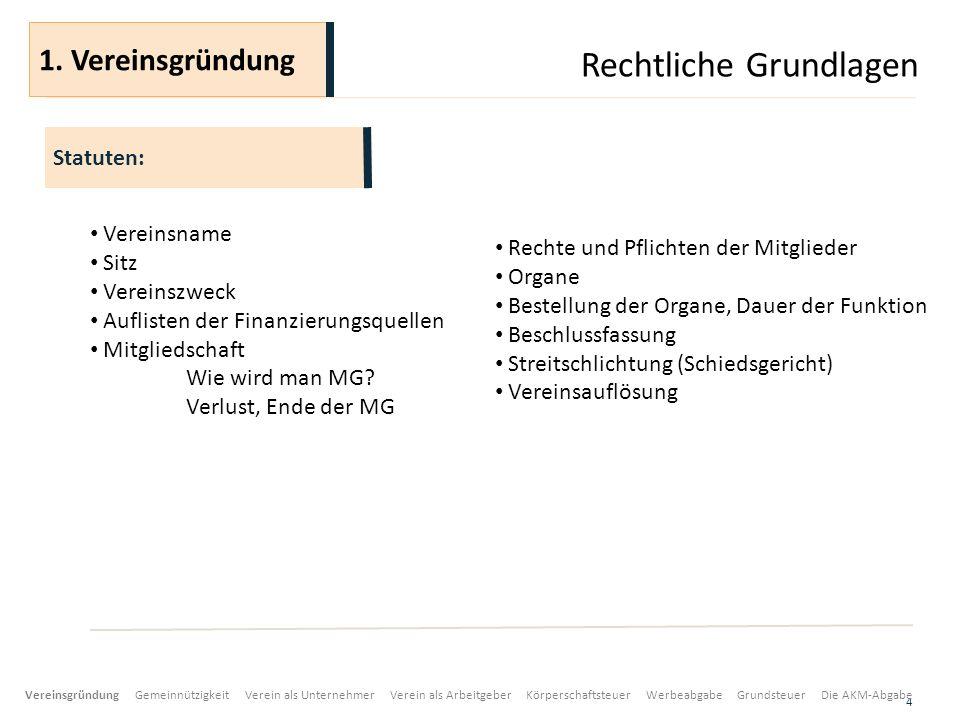 Rechtliche Grundlagen 4 Vereinsname Sitz Vereinszweck Auflisten der Finanzierungsquellen Mitgliedschaft Wie wird man MG.