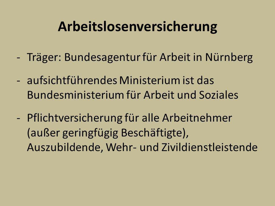 Arbeitslosenversicherung -Träger: Bundesagentur für Arbeit in Nürnberg -aufsichtführendes Ministerium ist das Bundesministerium für Arbeit und Soziale