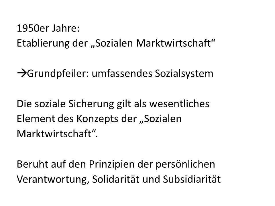 Seit wann gibt es in Deutschland die soziale Sicherung.