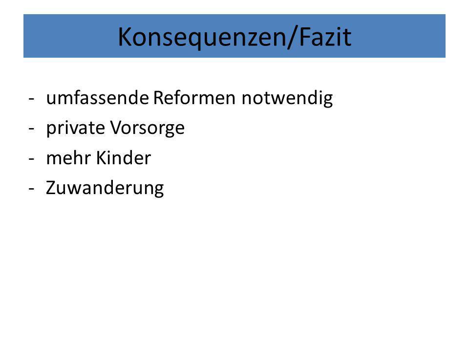 Konsequenzen/Fazit -umfassende Reformen notwendig -private Vorsorge -mehr Kinder -Zuwanderung