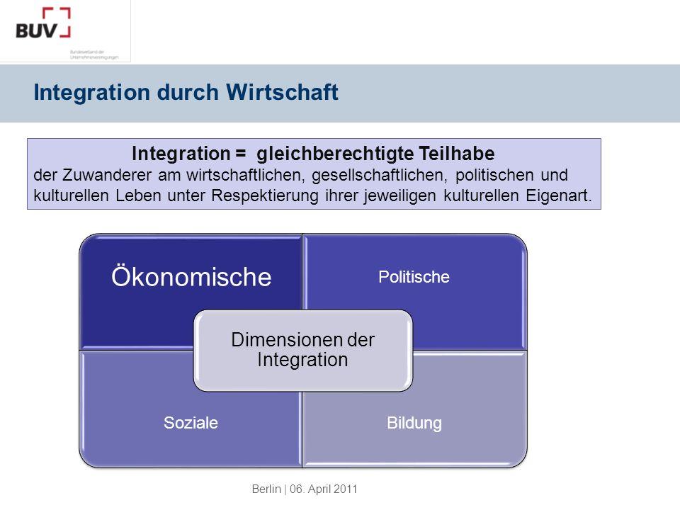 Berlin | 06. April 2011 Integration = gleichberechtigte Teilhabe der Zuwanderer am wirtschaftlichen, gesellschaftlichen, politischen und kulturellen L