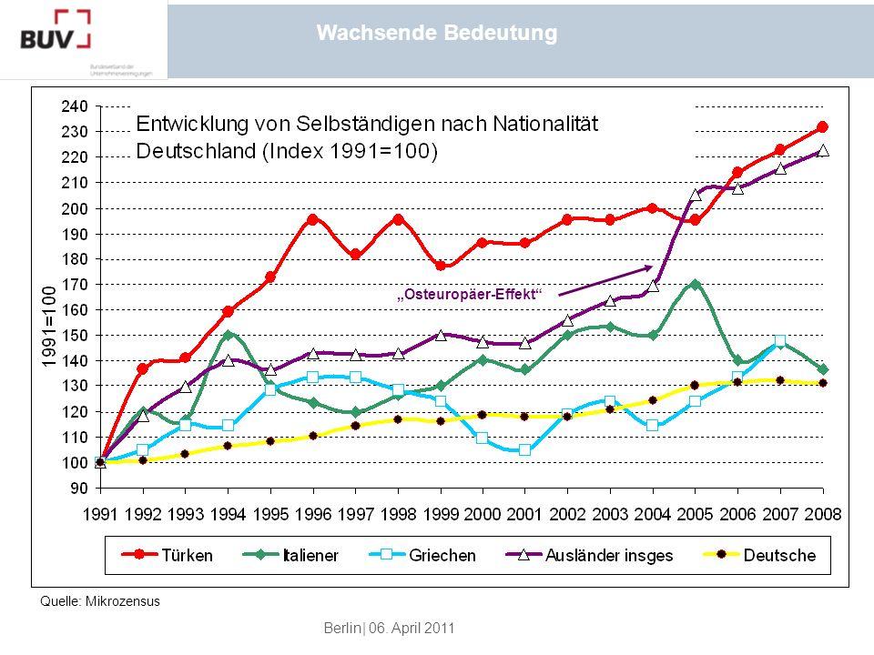 Berlin| 06. April 2011 Quelle: Mikrozensus Wachsende Bedeutung Osteuropäer-Effekt