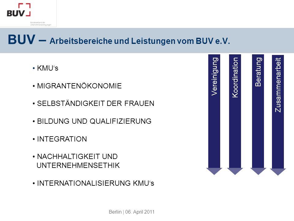 Berlin | 06. April 2011 KMUs MIGRANTENÖKONOMIE SELBSTÄNDIGKEIT DER FRAUEN BILDUNG UND QUALIFIZIERUNG INTEGRATION NACHHALTIGKEIT UND UNTERNEHMENSETHIK