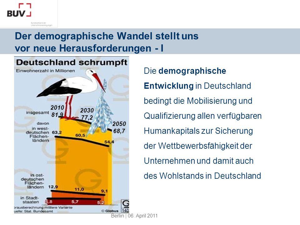 Berlin | 06. April 2011 2010 81,9 2030 77,2 2050 68,7 Die demographische Entwicklung in Deutschland bedingt die Mobilisierung und Qualifizierung allen