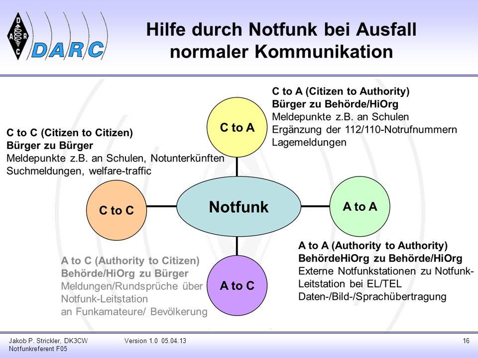 Jakob P. Strickler, DK3CW Notfunkreferent F05 Version 1.0 05.04.1316