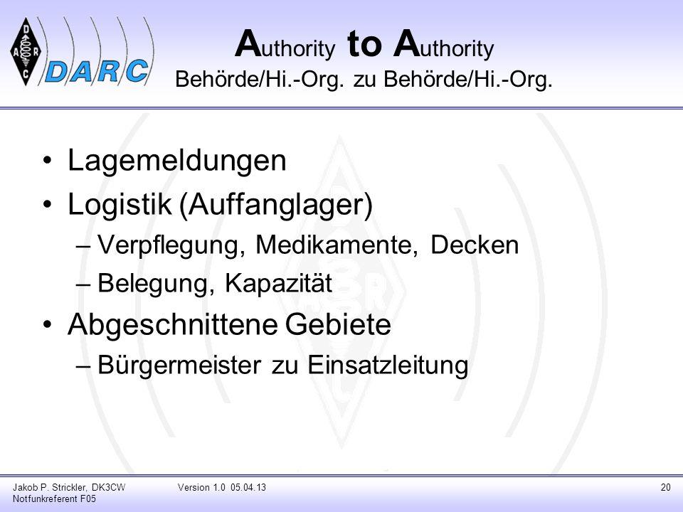 A uthority to A uthority Behörde/Hi.-Org. zu Behörde/Hi.-Org. Lagemeldungen Logistik (Auffanglager) –Verpflegung, Medikamente, Decken –Belegung, Kapaz