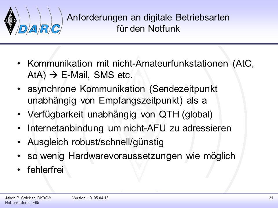 Anforderungen an digitale Betriebsarten für den Notfunk Kommunikation mit nicht-Amateurfunkstationen (AtC, AtA) E-Mail, SMS etc. asynchrone Kommunikat