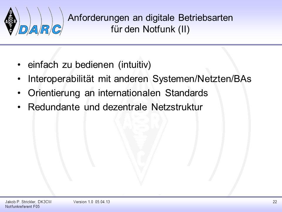 Anforderungen an digitale Betriebsarten für den Notfunk (II) einfach zu bedienen (intuitiv) Interoperabilität mit anderen Systemen/Netzten/BAs Orienti