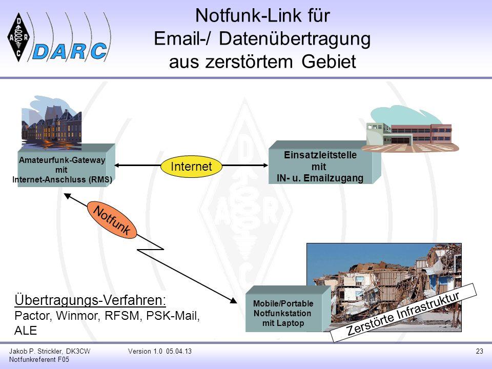 Jakob P. Strickler, DK3CW Notfunkreferent F05 Version 1.0 05.04.1323 Notfunk-Link für Email-/ Datenübertragung aus zerstörtem Gebiet Mobile/Portable N