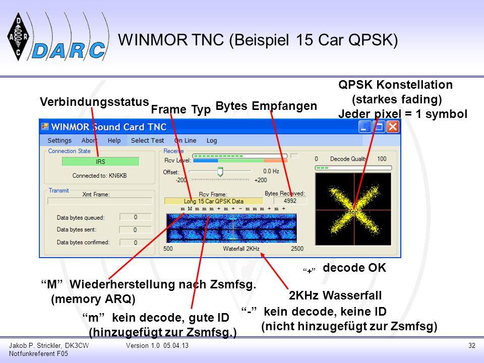 Jakob P. Strickler, DK3CW Notfunkreferent F05 Version 1.0 05.04.1332 M Wiederherstellung nach Zsmfsg. (memory ARQ) m kein decode, gute ID (hinzugefügt