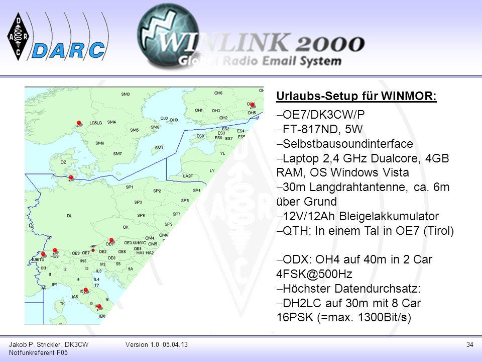 Jakob P. Strickler, DK3CW Notfunkreferent F05 Version 1.0 05.04.1334 Urlaubs-Setup für WINMOR: OE7/DK3CW/P FT-817ND, 5W Selbstbausoundinterface Laptop
