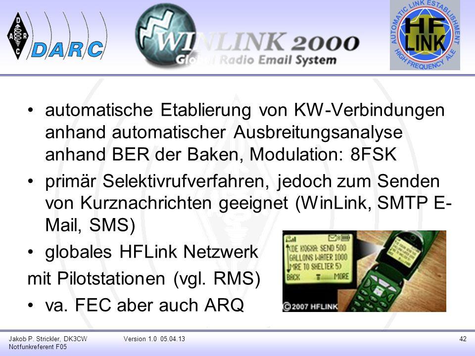 Jakob P. Strickler, DK3CW Notfunkreferent F05 Version 1.0 05.04.1342 automatische Etablierung von KW-Verbindungen anhand automatischer Ausbreitungsana