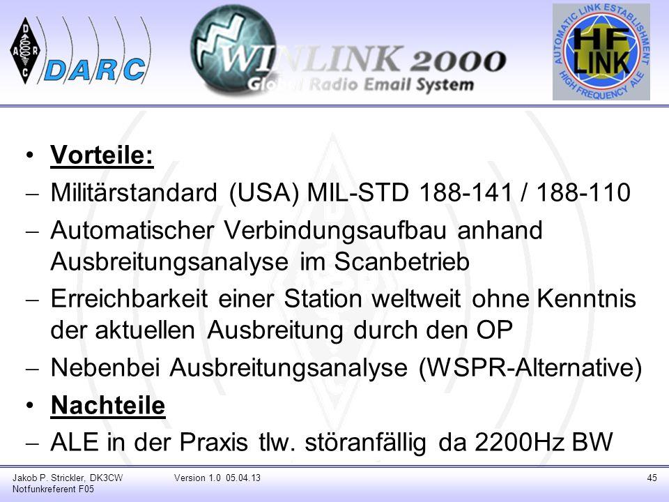 Vorteile: Militärstandard (USA) MIL-STD 188-141 / 188-110 Automatischer Verbindungsaufbau anhand Ausbreitungsanalyse im Scanbetrieb Erreichbarkeit ein