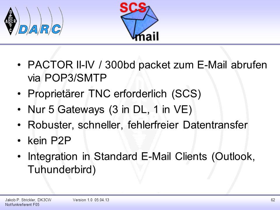 PACTOR II-IV / 300bd packet zum E-Mail abrufen via POP3/SMTP Proprietärer TNC erforderlich (SCS) Nur 5 Gateways (3 in DL, 1 in VE) Robuster, schneller