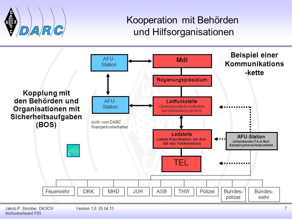 Jakob P. Strickler, DK3CW Notfunkreferent F05 Version 1.0 05.04.137 Kooperation mit Behörden und Hilfsorganisationen Kopplung mit den Behörden und Org