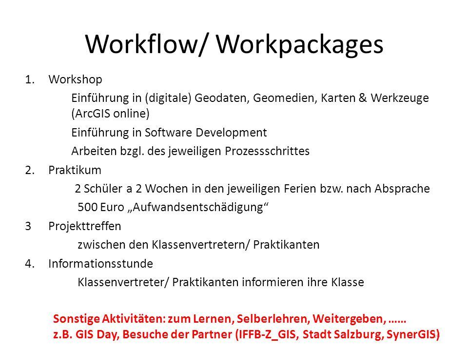Workflow/ Workpackages 1.Workshop Einführung in (digitale) Geodaten, Geomedien, Karten & Werkzeuge (ArcGIS online) Einführung in Software Development