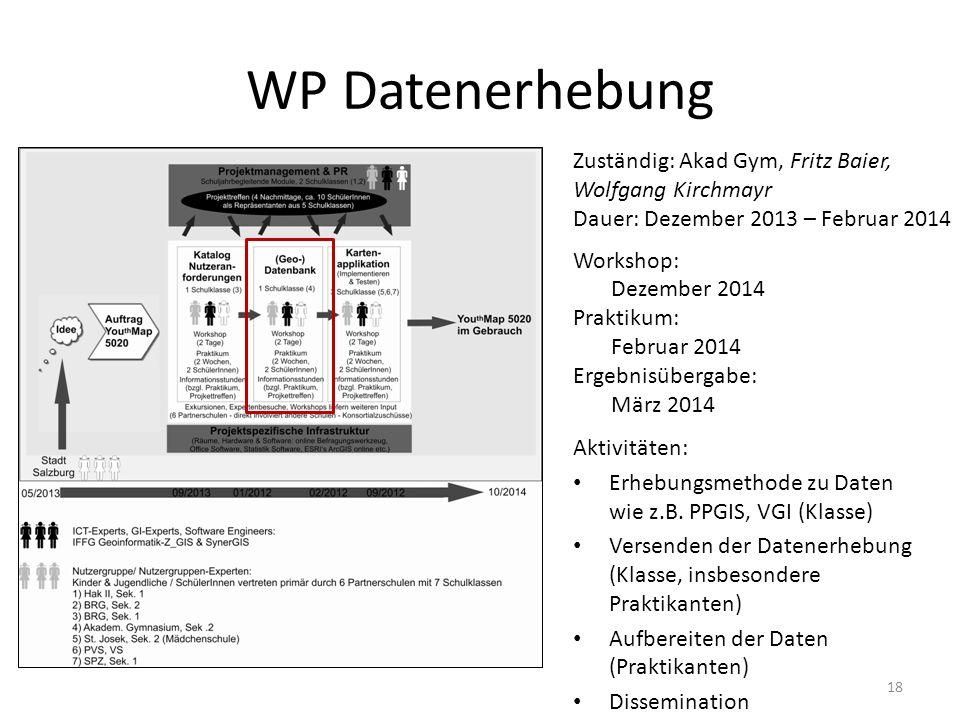 WP Datenerhebung 18 Zuständig: Akad Gym, Fritz Baier, Wolfgang Kirchmayr Dauer: Dezember 2013 – Februar 2014 Workshop: Dezember 2014 Praktikum: Februa