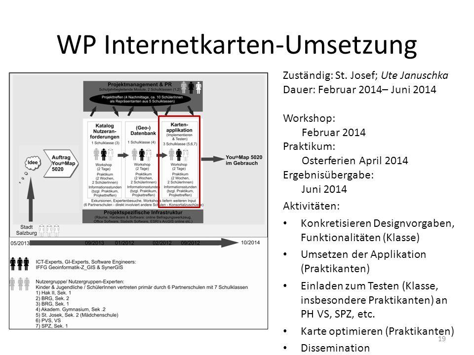 WP Internetkarten-Umsetzung 19 Zuständig: St. Josef; Ute Januschka Dauer: Februar 2014– Juni 2014 Workshop: Februar 2014 Praktikum: Osterferien April