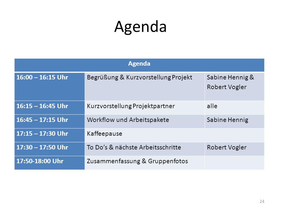 Agenda 16:00 – 16:15 UhrBegrüßung & Kurzvorstellung Projekt Sabine Hennig & Robert Vogler 16:15 – 16:45 UhrKurzvorstellung Projektpartneralle 16:45 –