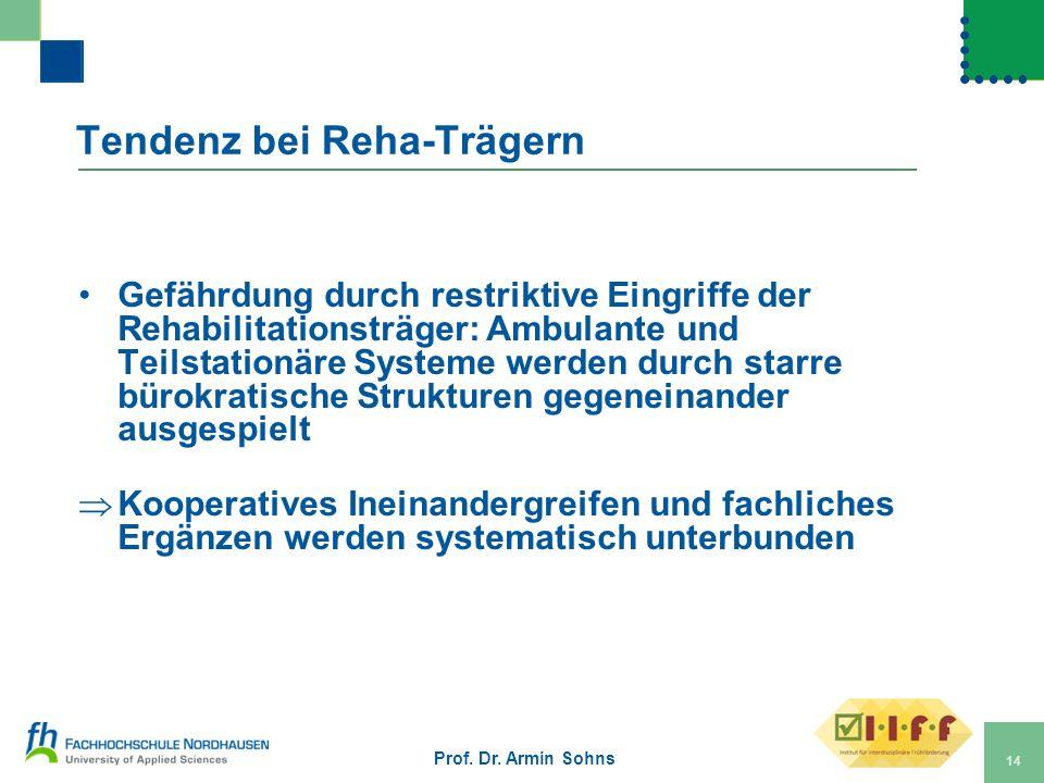Tendenz bei Reha-Trägern Gefährdung durch restriktive Eingriffe der Rehabilitationsträger: Ambulante und Teilstationäre Systeme werden durch starre bü