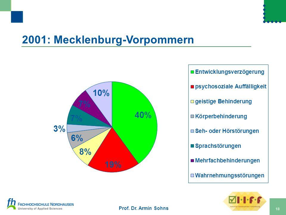 2001: Mecklenburg-Vorpommern Prof. Dr. Armin Sohns 18