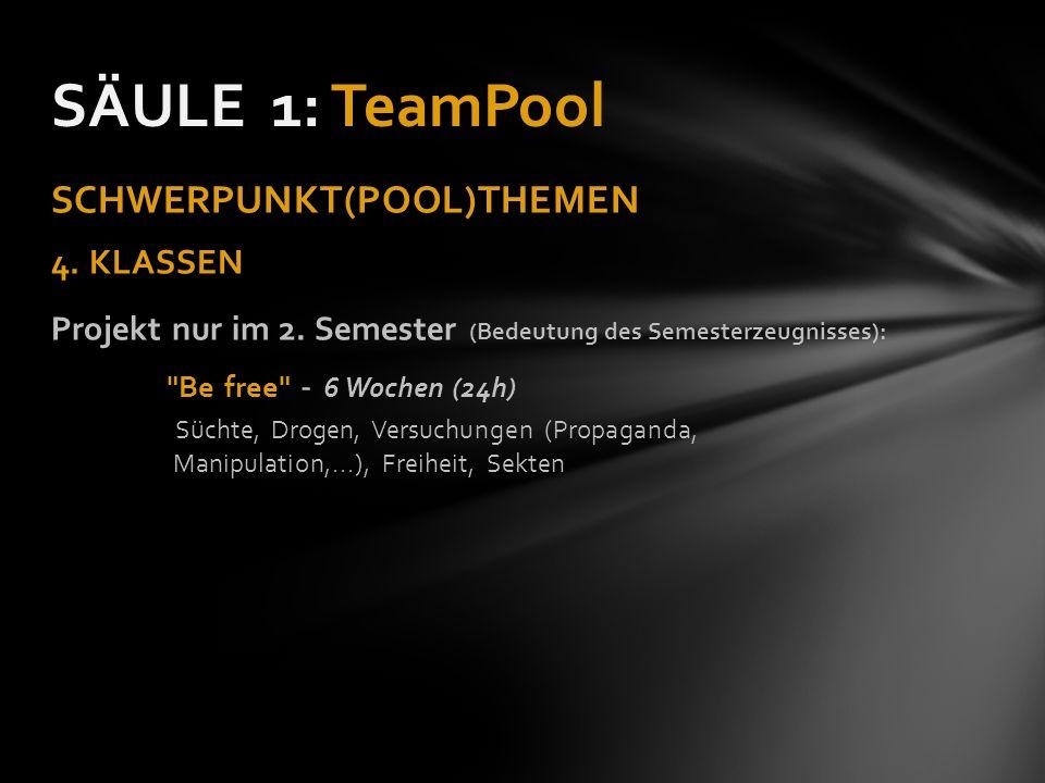 SCHWERPUNKT(POOL)THEMEN 4. KLASSEN Projekt nur im 2.