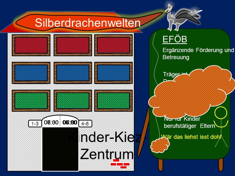 kikizet production proudly presents: Das KINDER-KIEZ-ZENTRUM an der Erika-Mann-Grundschule Berlin
