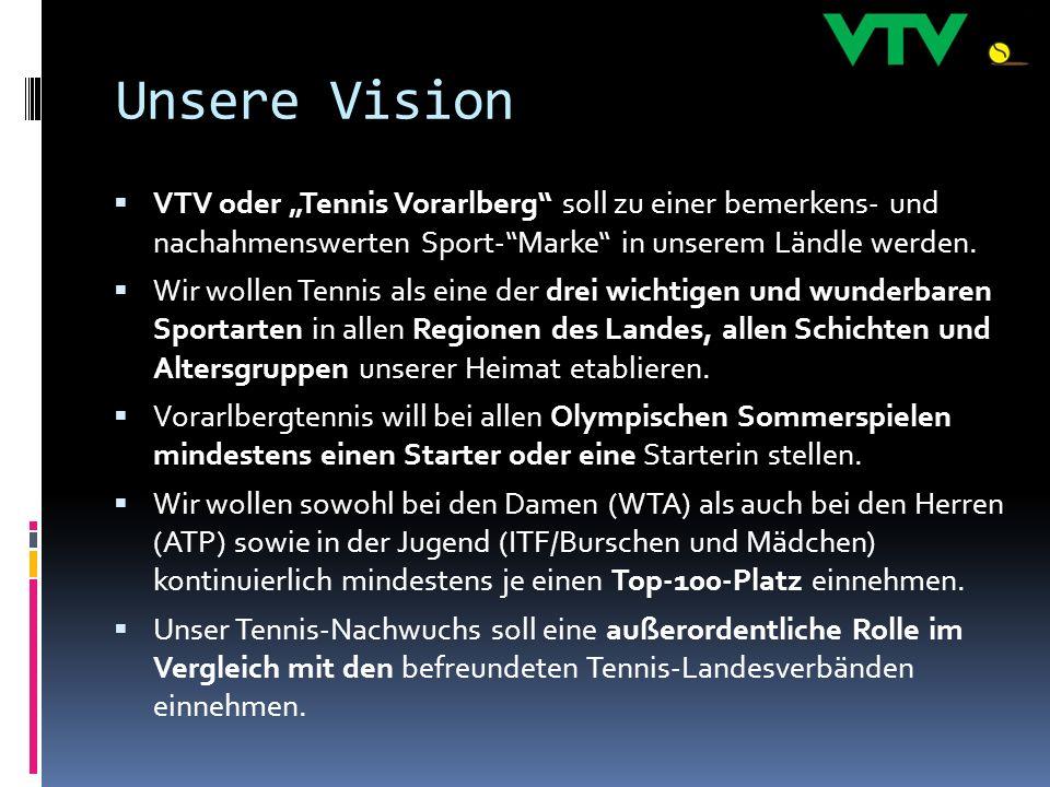 Unsere Vision VTV oder Tennis Vorarlberg soll zu einer bemerkens- und nachahmenswerten Sport-Marke in unserem Ländle werden.