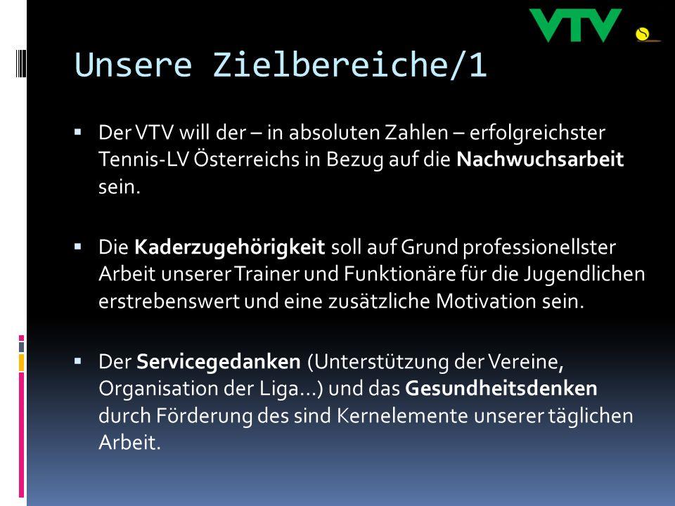 Unsere Zielbereiche/1 Der VTV will der – in absoluten Zahlen – erfolgreichster Tennis-LV Österreichs in Bezug auf die Nachwuchsarbeit sein.