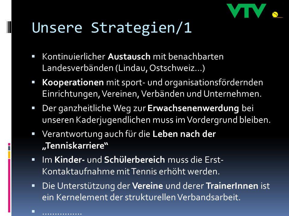Unsere Strategien/1 Kontinuierlicher Austausch mit benachbarten Landesverbänden (Lindau, Ostschweiz…) Kooperationen mit sport- und organisationsfördernden Einrichtungen, Vereinen, Verbänden und Unternehmen.