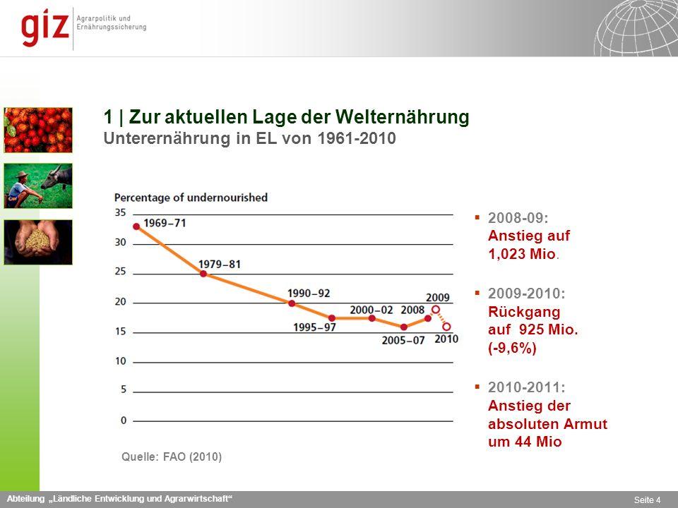 Abteilung Ländliche Entwicklung und Agrarwirtschaft Seite 4 1 | Zur aktuellen Lage der Welternährung Unterernährung in EL von 1961-2010 2008-09: Anstieg auf 1,023 Mio.
