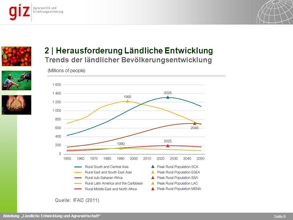 Abteilung Ländliche Entwicklung und Agrarwirtschaft Seite 6 2 | Herausforderung Ländliche Entwicklung Trends der ländlicher Bevölkerungsentwicklung Quelle: IFAD (2011)
