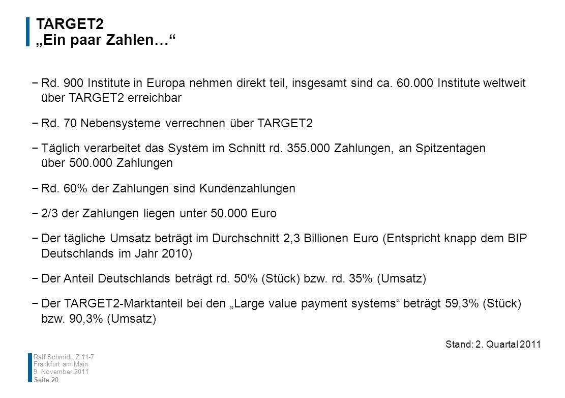 TARGET2 Ein paar Zahlen… Ralf Schmidt, Z 11-7 Frankfurt am Main Rd. 900 Institute in Europa nehmen direkt teil, insgesamt sind ca. 60.000 Institute we