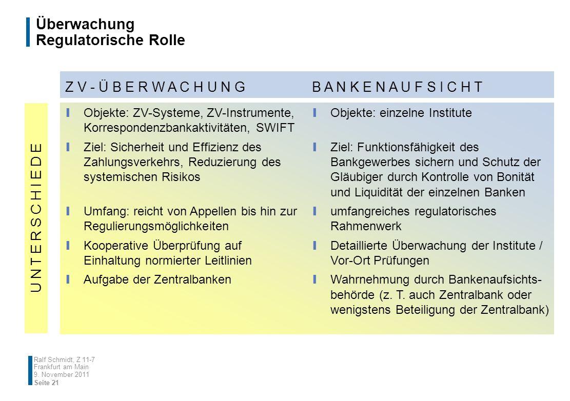 Überwachung Regulatorische Rolle Ralf Schmidt, Z 11-7 Frankfurt am Main Seite 21 9. November 2011 Objekte: einzelne Institute Ziel: Funktionsfähigkeit