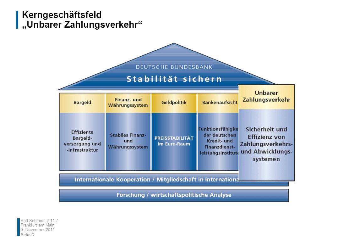 Funktionen im Kerngeschäftsfeld Unbarer Zahlungsverkehr 9.