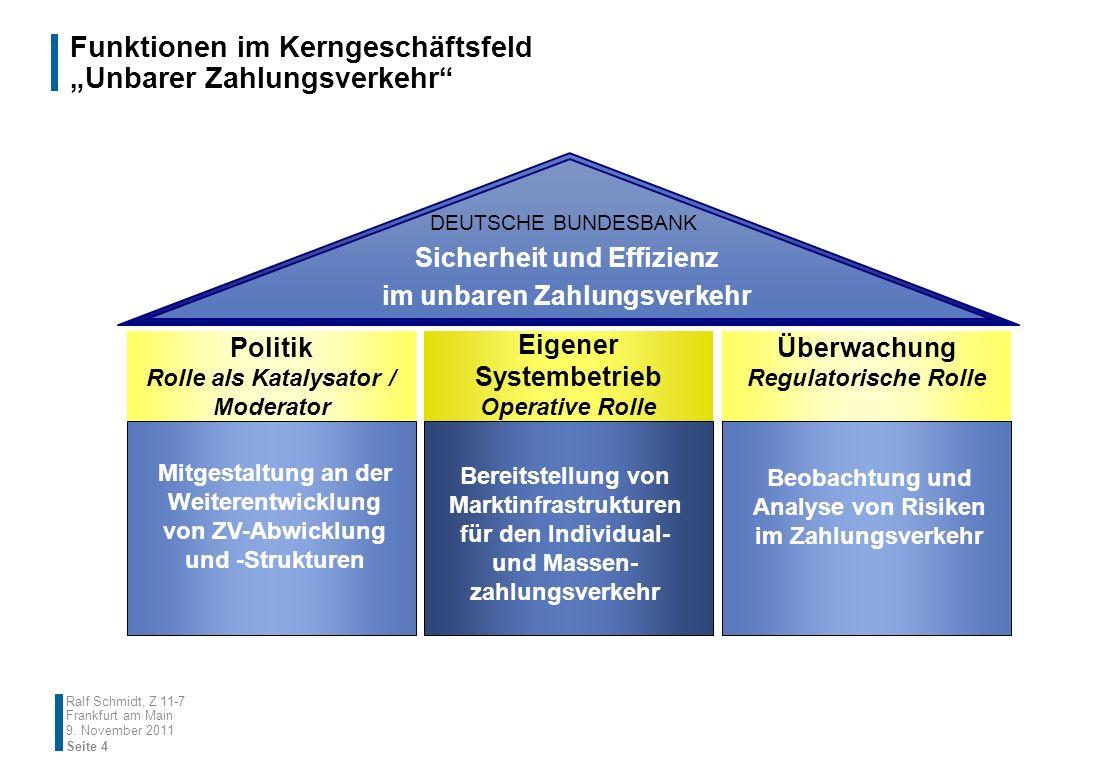 Funktionen im Kerngeschäftsfeld Unbarer Zahlungsverkehr 9. November 2011 Ralf Schmidt, Z 11-7 Frankfurt am Main DEUTSCHE BUNDESBANK Sicherheit und Eff