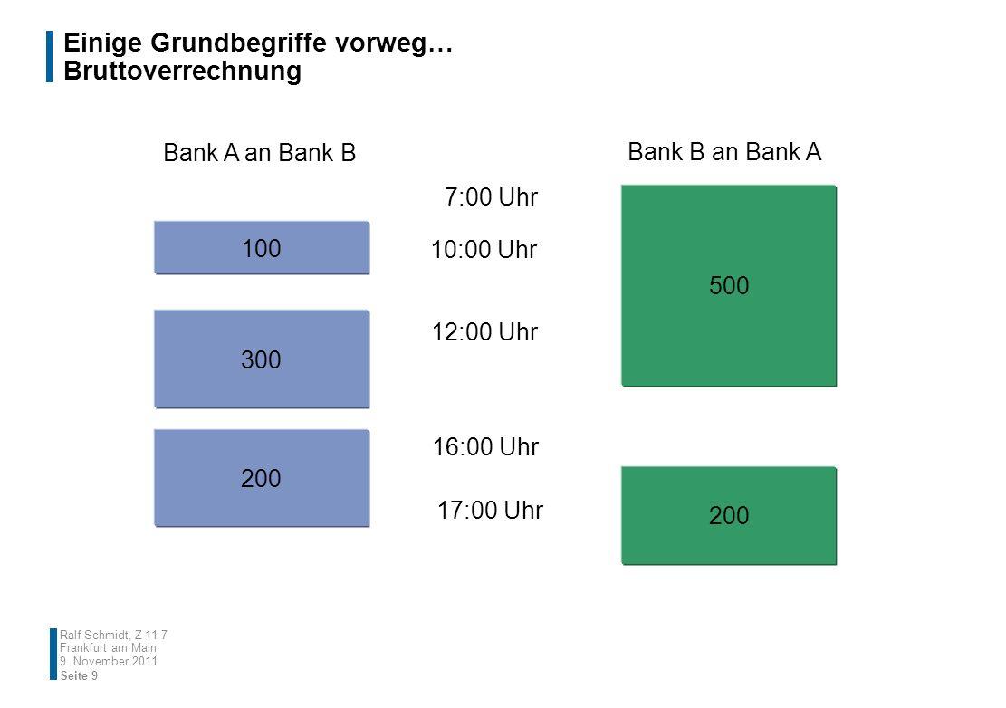 Einige Grundbegriffe vorweg… Bruttoverrechnung 9. November 2011 Seite 9 Ralf Schmidt, Z 11-7 Frankfurt am Main Bank A an Bank B 200 100 300 200 500 7: