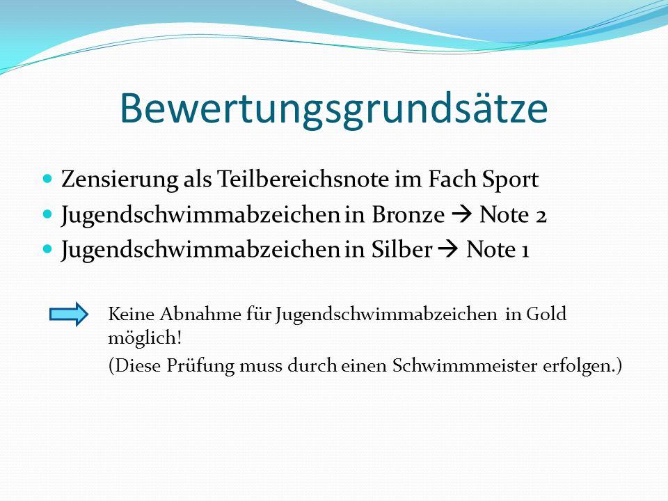 Inhalt für die Schwimm- ausbildung Montag: Sichtung der Talente (Bestandsaufnahme) Dienstag: Das erste Etappenziel: Schwimmabzeichen in Bronze Auf dem