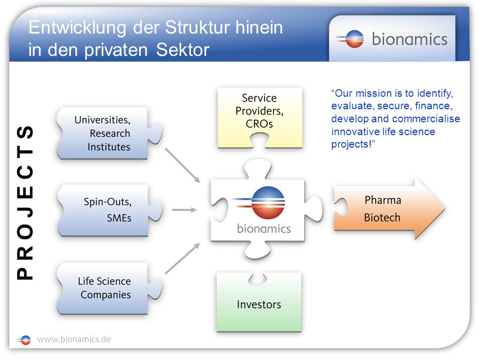NEU 2 www.neu-quadrat.de www.bionamics.de P R O J E C T S Entwicklung der Struktur hinein in den privaten Sektor Our mission is to identify, evaluate, secure, finance, develop and commercialise innovative life science projects!