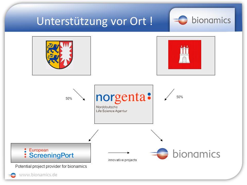 NEU 2 www.neu-quadrat.de www.bionamics.de 50% Unterstützung vor Ort .