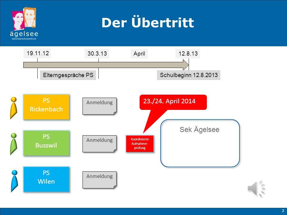 1 Das Schulmodell der Sekundarschule Ägelsee und was das bedeutet für den Übertritt Informationsabend 6. Klassen