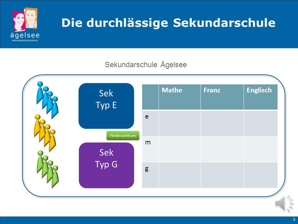 2 PS Rickenbach PS Busswil PS Busswil PS Wilen PS Wilen Der Übertritt Sek Ägelsee Anmeldung 19.11.12 30.3.1312.8.13 Koordinierte Aufnahme- prüfung Sch