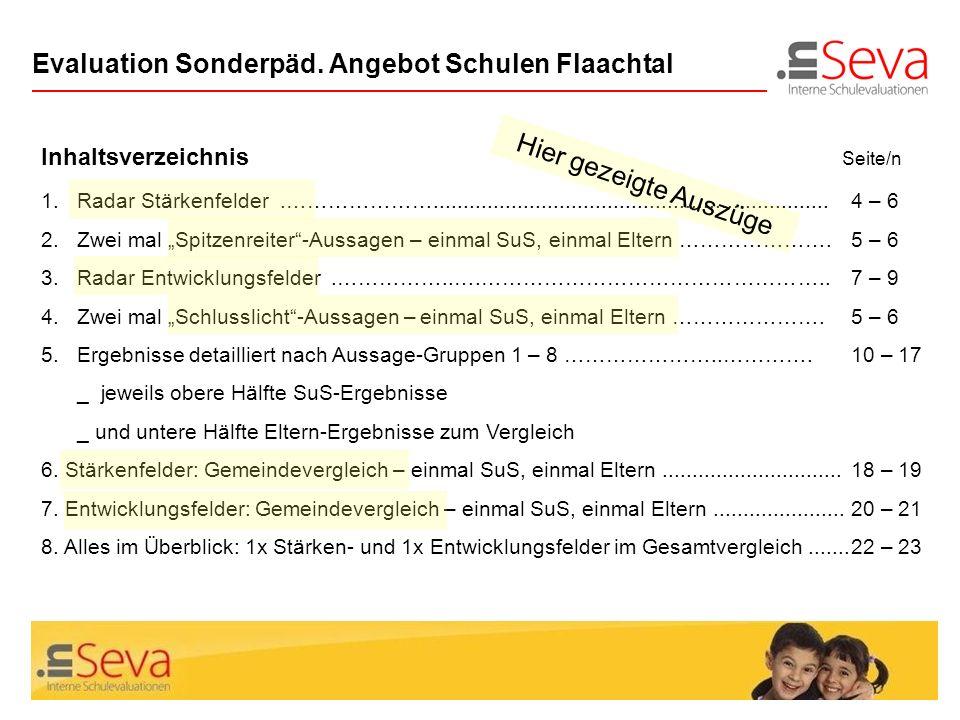Seite 15Zus.fassung Evaluation SoP Flaachtal Evaluation Sonderpäd. Angebot Schulen Flaachtal Inhaltsverzeichnis Seite/n 1.Radar Stärkenfelder.………………….